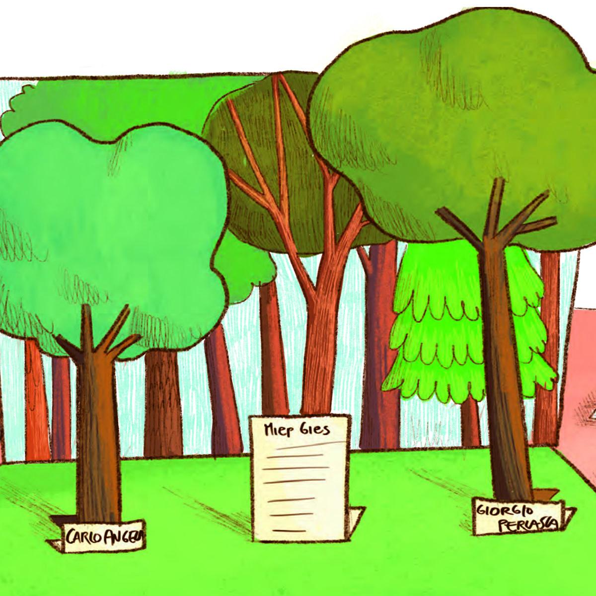 Gli alberi del giardino dei giusti